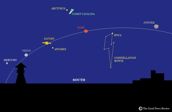 5 planets comet bowie