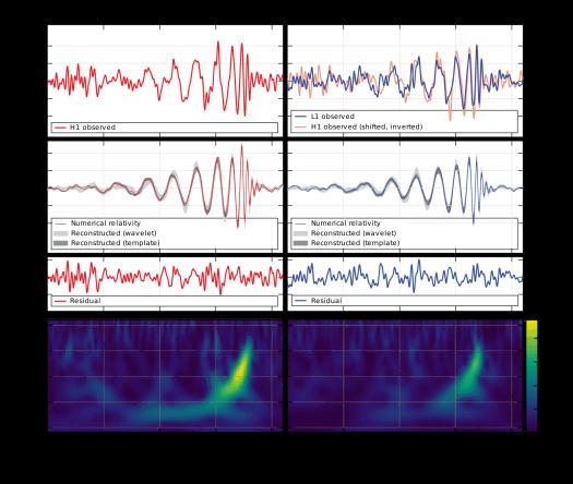 gravatational wave data