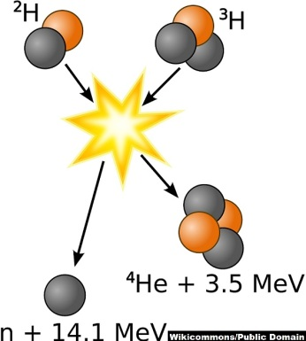 deuterium-fusion-reaction