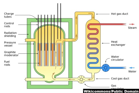 nuclear-fission-reactor-image